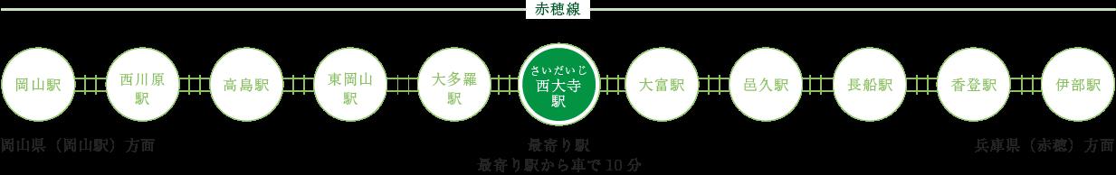 赤穂線の図